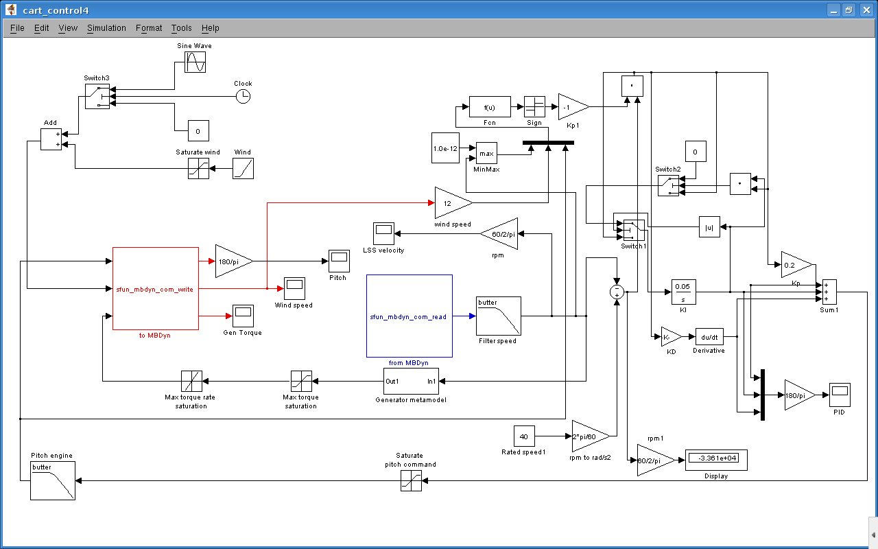 Mbdyn Free Multibody Dynamics Simulation Software Wind Turbine Generator 3 Phase Wiring Diagram Fig 4 Controlled System In The Typical Simulink Scicos Matrixx Environment